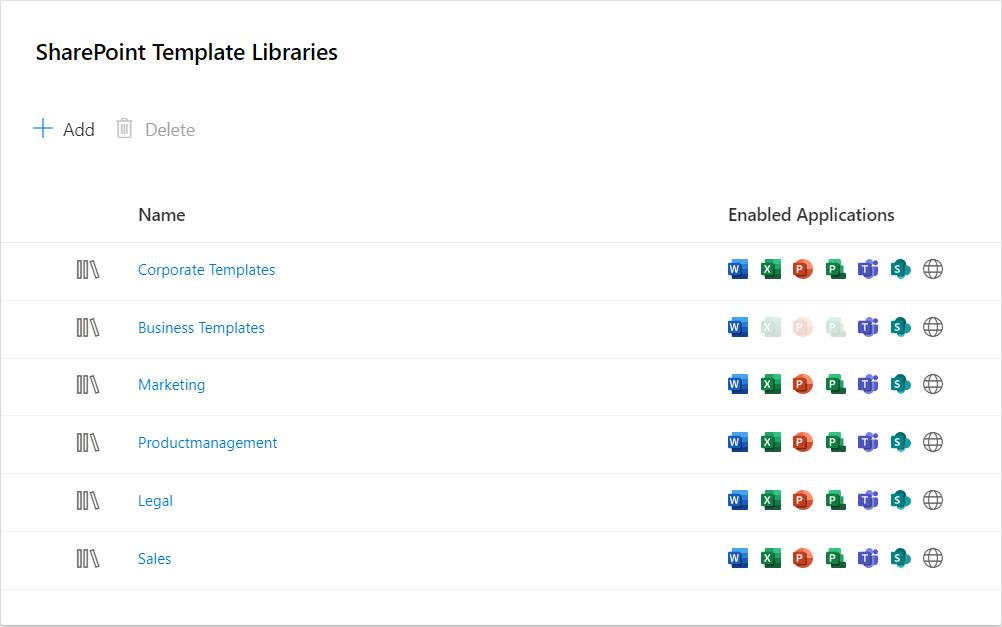 Admin Center - SharePoint Template Libraries